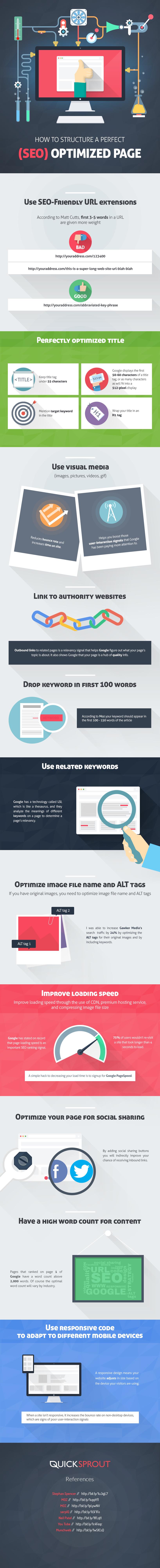 infographie-fondamentaux-seo