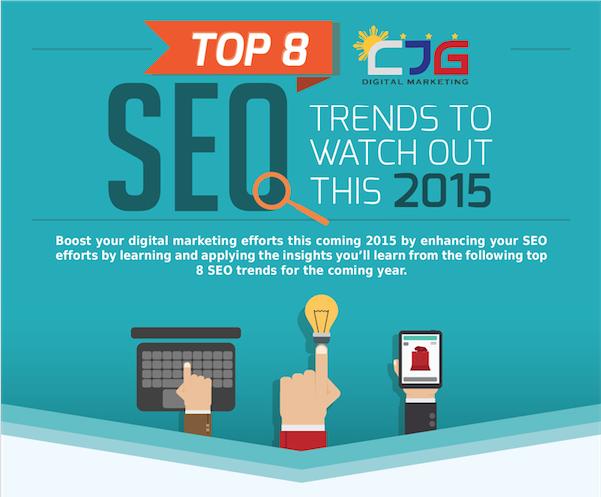 Infographie – Les tendances SEO en 2015
